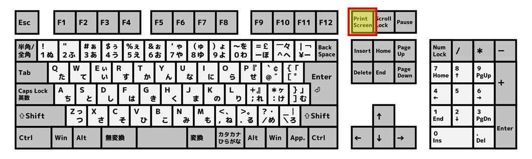 フルキーボード上のPrintScreenキーの位置