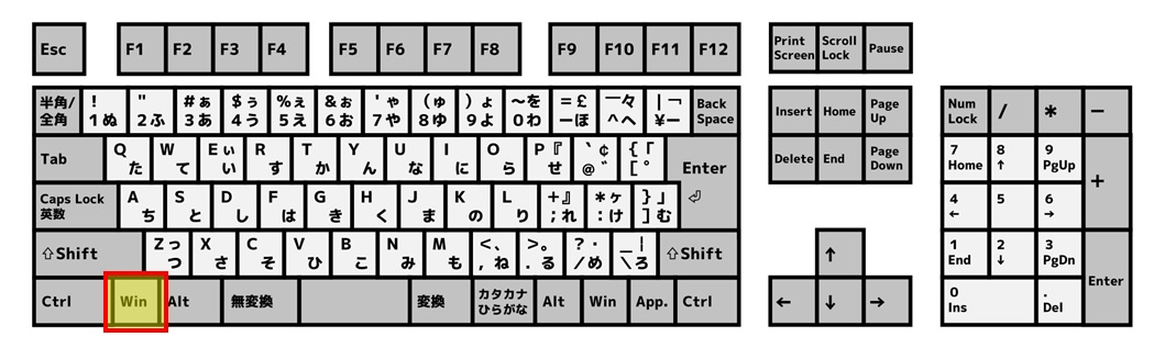 フルキーボード上のWindowsキーの位置