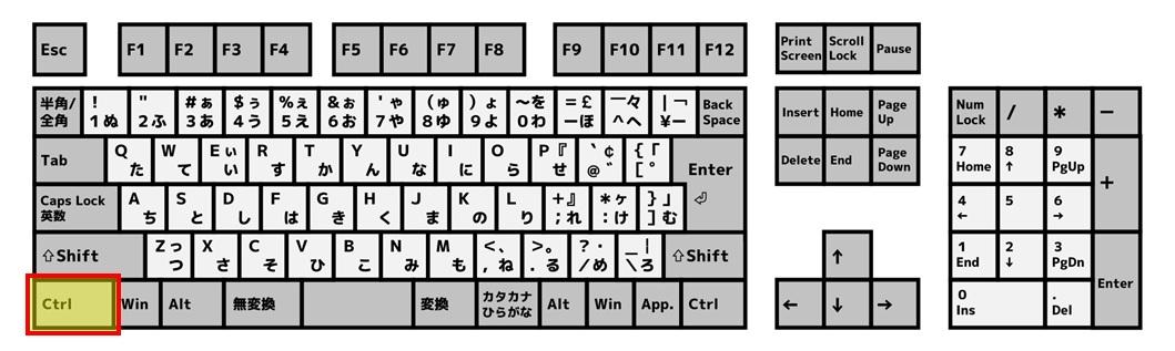 フルキーボード上のCtrlキーの位置