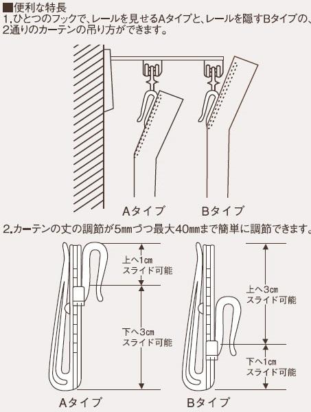 2種類のカーテンの吊り方を示した図