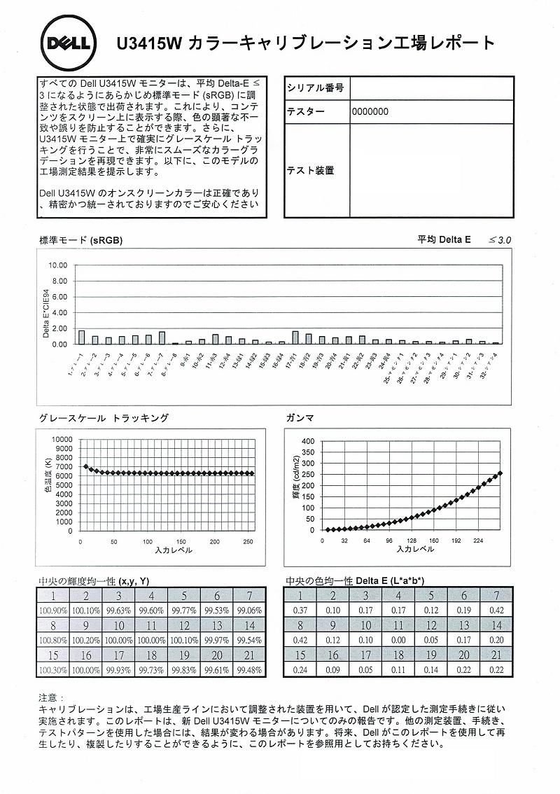 プリンター付属のスキャナーでスキャンしたDELL U3415W 液晶モニターのカラーキャリブレーション工場レポート