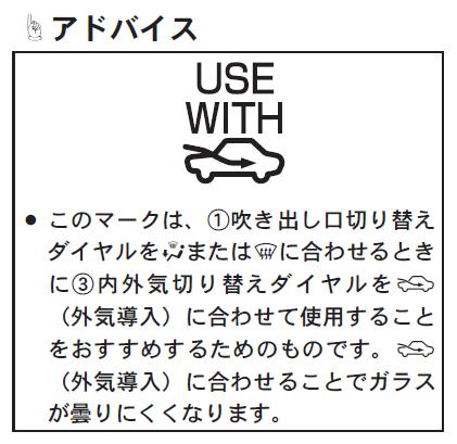 ミラバン(L275V)の取り扱い説明書内でのUSE WITH表記についての説明