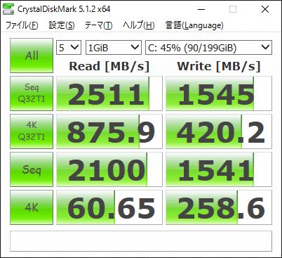 Samsung社のM.2 SSD 950 PROのCrystalDiskMarkの計測結果