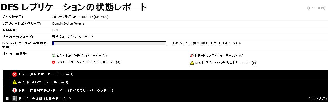 DFSレプリケーションの状態レポート