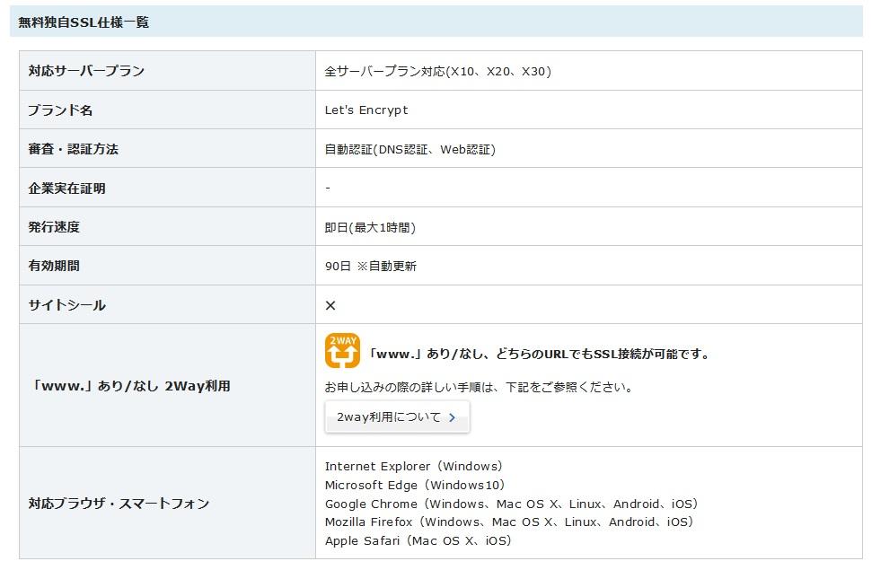 レンタルサーバーサービス XSERVERの無料独自SSL仕様一覧