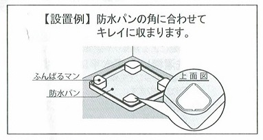 ふんばるマン OP-SG600の説明書記載の設置例