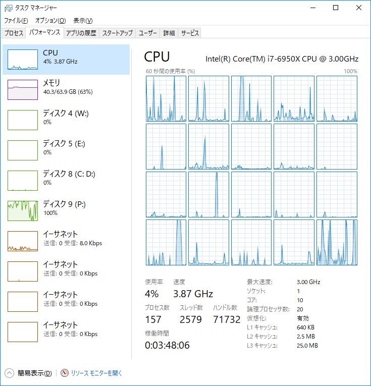 Windowsのタスクマネージャー