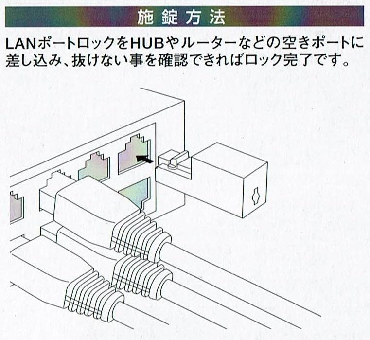 パッケージ背面に記載されているLD-LOCK/HUB03の施錠方法