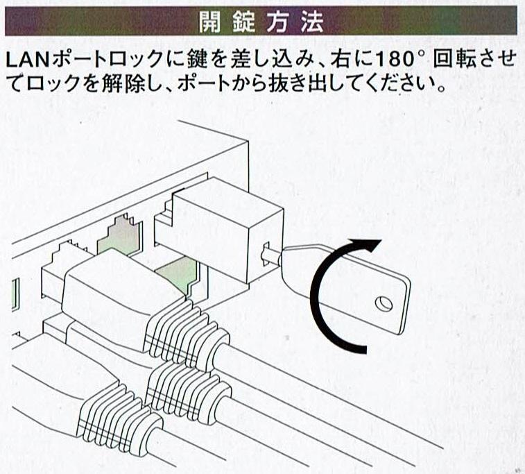 パッケージ背面に記載されているLD-LOCK/HUB03の開錠方法