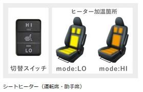トヨタ シエンタのシートヒーター部の位置を示した図