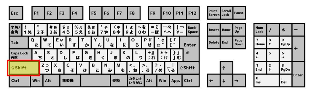 フルキーボード上の左側Shiftキーの位置