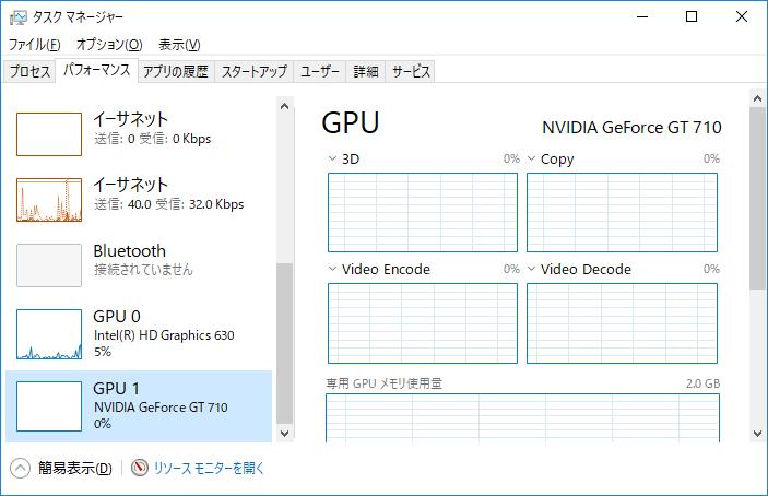 Intel社のHD Graphics 630とNVIDIA社のGeForce GT710のGPUを搭載したPCのタスクマネージャー