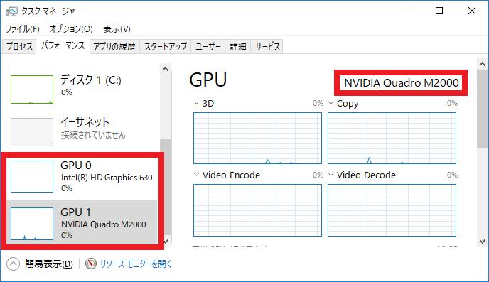 Intel社のHD Graphics 630とNVIDIA社のQuadro M2000のGPUを搭載したPCのタスクマネージャー