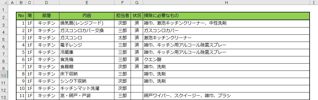 Excelで作成した掃除当番表