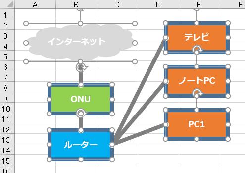 Excelの画像オブジェクトをすべて選択状態としている様子