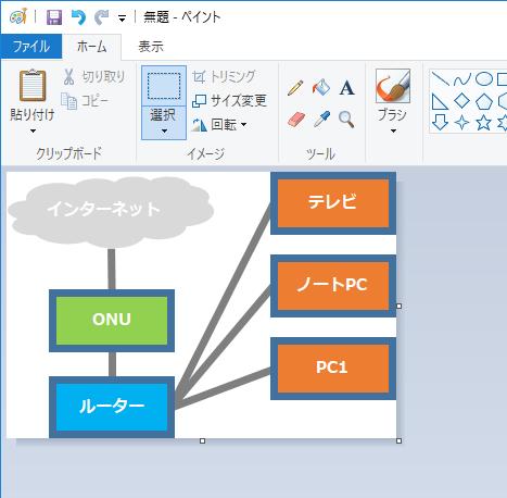 ペイントソフトウェアに貼り付けたExcelで作成したネットワーク概要図