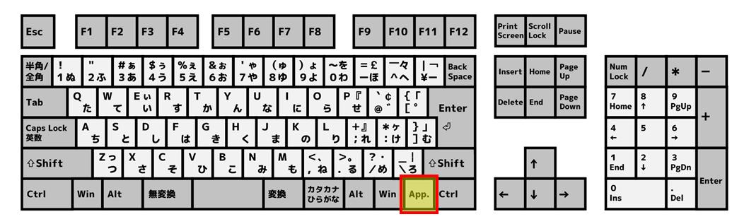 フルキーボード上のコンテキストメニューキーの位置