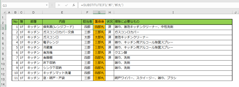 F列のセルに含まれる郎という文字を、SUBSTITUTE関数を使って郎丸に置換した結果をG列に取得している様子