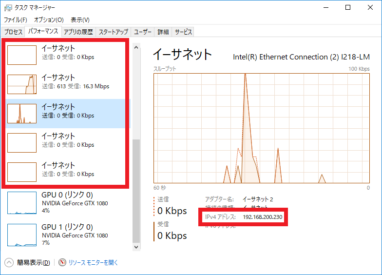 タスクマネージャー内のネットワーク接続の情報