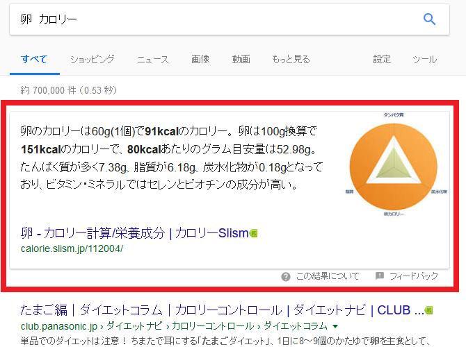 Googleで『卵 カロリー』と検索したときの検索結果
