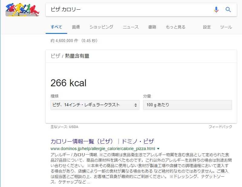 Googleで『ピザ カロリー』と検索したときの検索結果