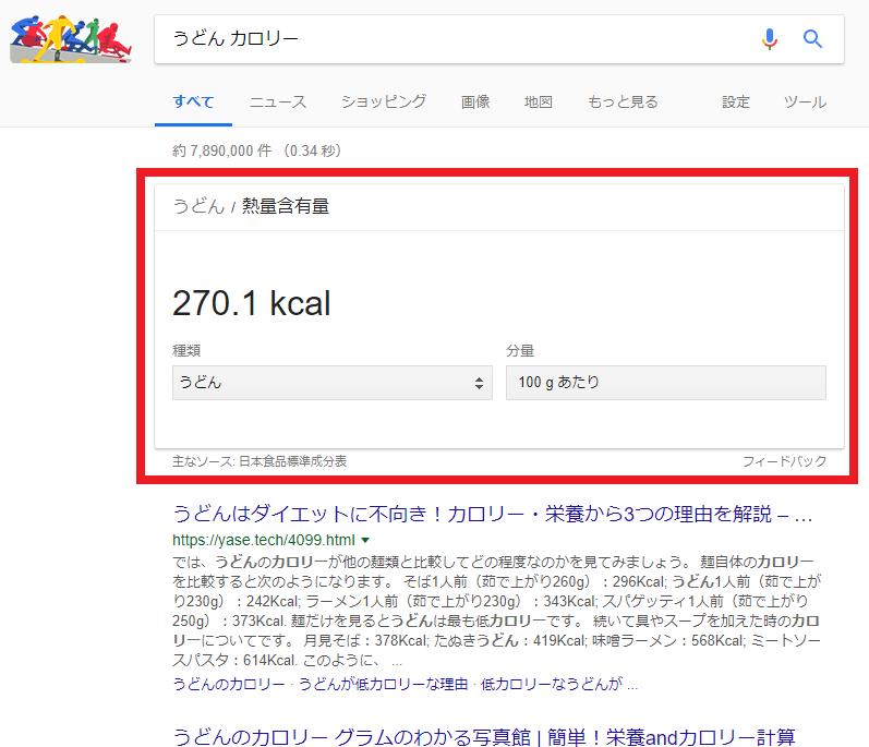 Googleで『うどん カロリー』と検索したときの検索結果