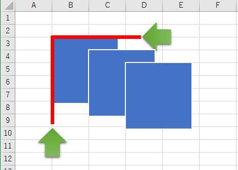 Excelの図形をセルの罫線に合わせて配置している様子