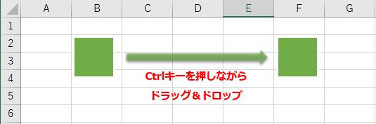 Excel上で『Ctrl』キーを押しながら、ドラッグ&ドロップ操作を実行する様子を説明している図