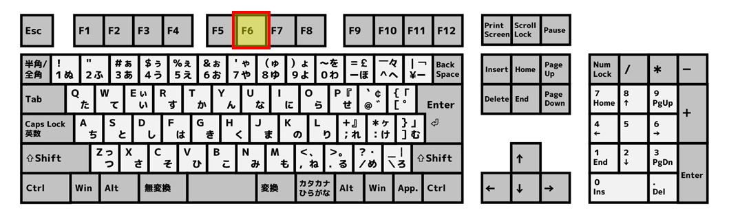 キーボードのF6キー