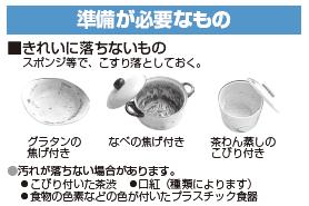 予洗いが必要なものの例として、パナソニックさんの食洗機NP-TR7の取扱説明書で『グラタンの焦げ付き』、『なべの焦げ付き』、『茶わん蒸しのこびり付き』を挙げている様子