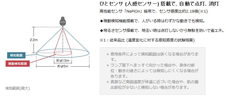 Panasonic LED電灯 LDA5LGKUNSの人感センサーの感知範囲