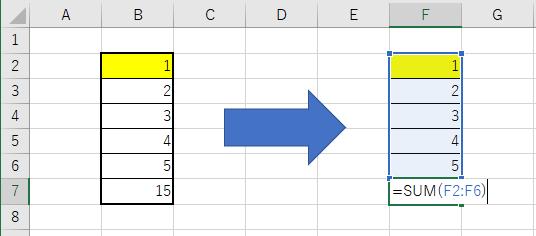 Excelのコンテキストメニュー上の『貼り付け』ボタンを実行後の数式の様子