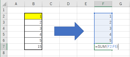 Excelのコンテキストメニュー上の『数式』ボタンを実行後の数式の様子