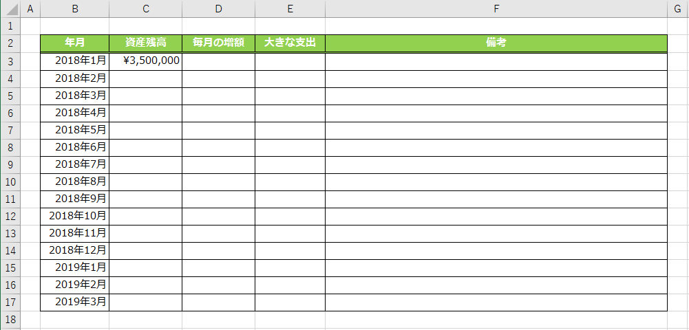 Excel上に作成した毎月の増額分を入力する形式の資産残高推移シミュレーション表の様子