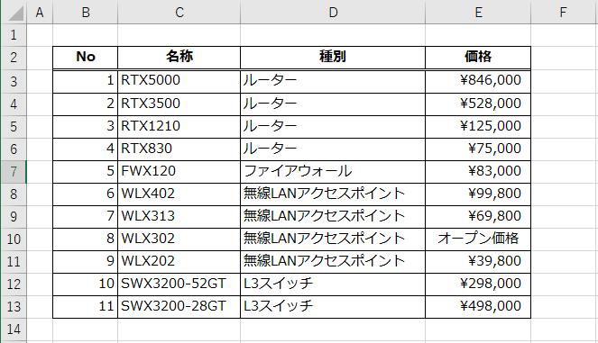 Excelで作成したヤマハ社のネットワーク機材の価格一覧表