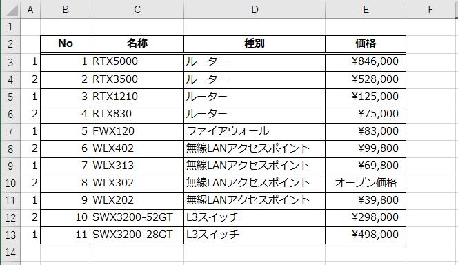 Excelで作成したヤマハ社のネットワーク機材の価格一覧表のA列に、1、2、1、2という数字を割り振っている状態を示した図