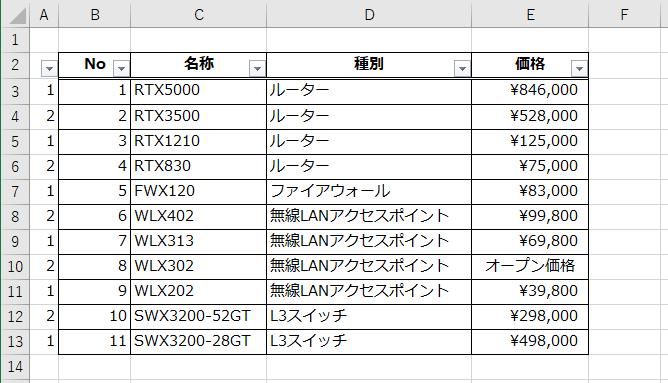 Excelで作成したヤマハ社のネットワーク機材の価格一覧表にオートフィルターを設定している状態を示した図