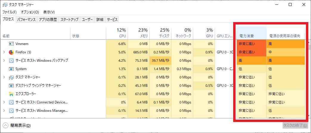 『タスクマネージャー』の『プロセス』タブ上の『電力消費』と『電源の使用率の傾向』の表示位置を示した図