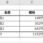 Excelで作成した商品と価格(単位に円が表示されている状態)の一覧表